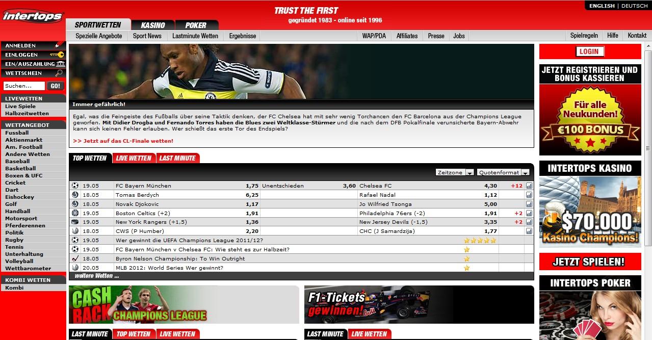 Intertops sports betting